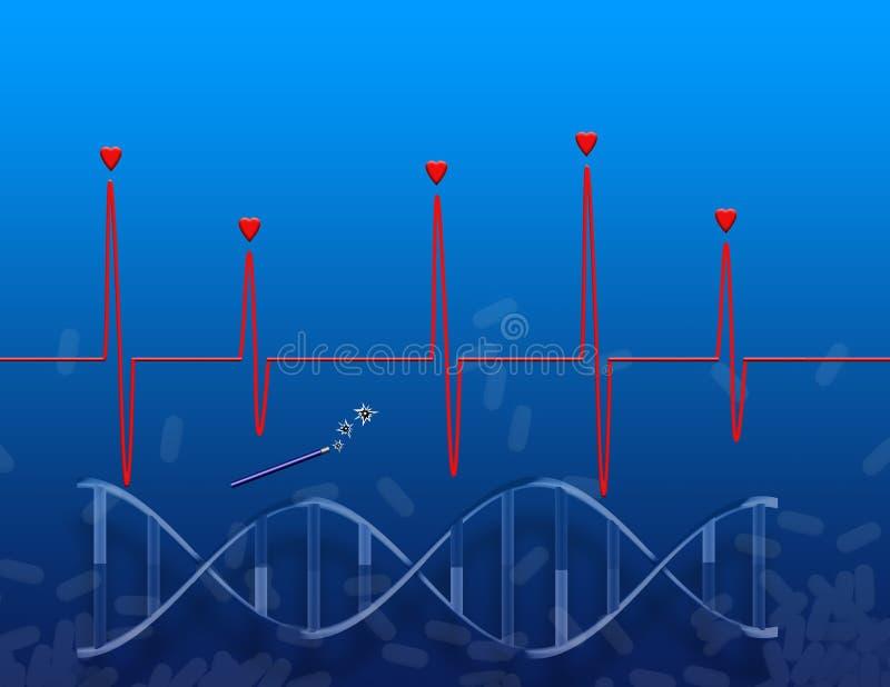 genetiskt mirakel vektor illustrationer