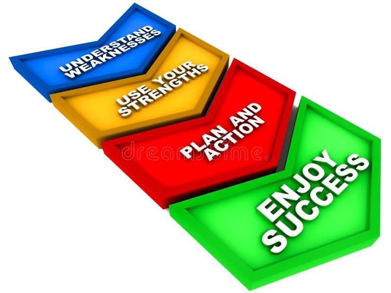 Genießen Sie Erfolg vektor abbildung