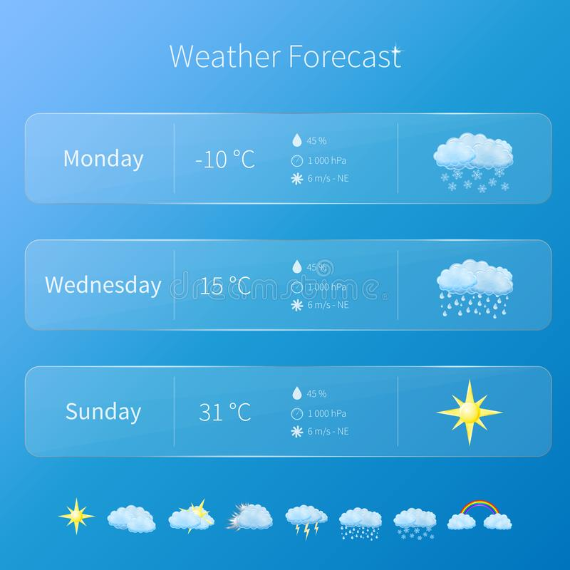Genomskinlig användargränssnitt - mall för väderprognos med uppsättningen av glansiga och detaljerade symboler royaltyfri fotografi