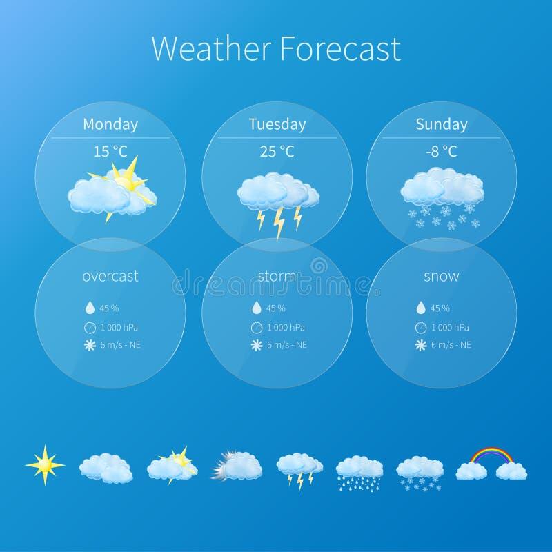 Genomskinlig användargränssnitt - mall för väderprognos med uppsättningen av glansiga och detaljerade symboler arkivfoto