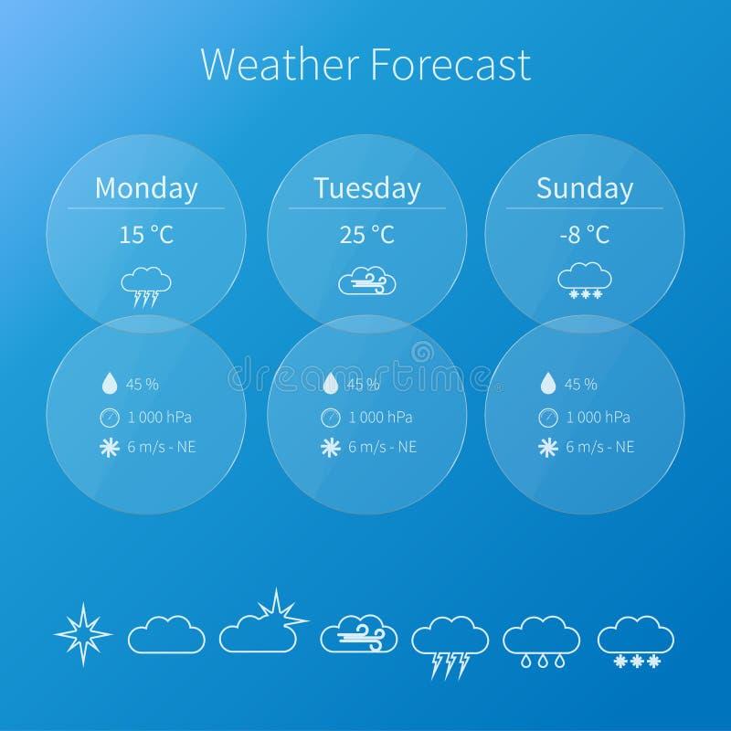Genomskinlig användargränssnitt - mall för väderprognos med uppsättningen av linjen symboler fotografering för bildbyråer
