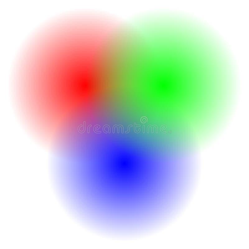 Genomskinlig RGB cirklar blandat - RGB-färgutrymme stock illustrationer