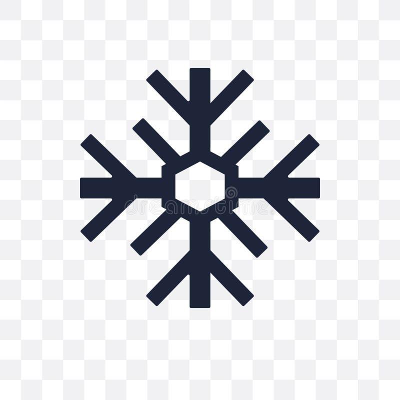 Genomskinlig symbol för frost Frostsymboldesign från väder mot efterkrav stock illustrationer