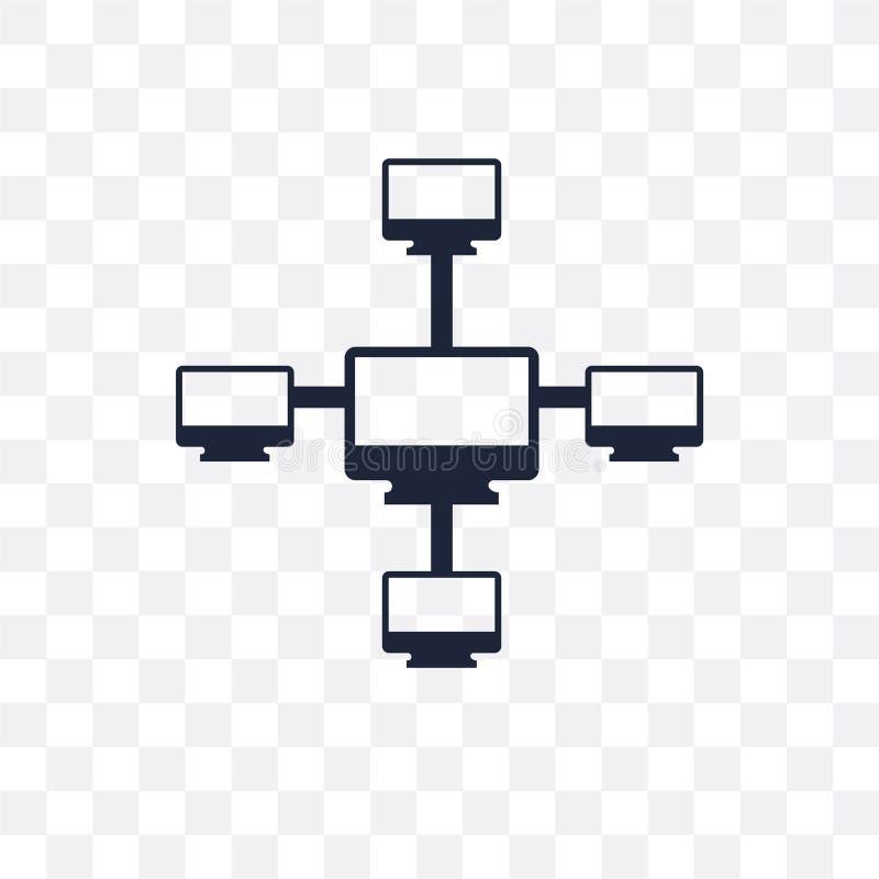 Genomskinlig symbol för lokalt nätverk Symboldesign för lokalt nätverk från vektor illustrationer