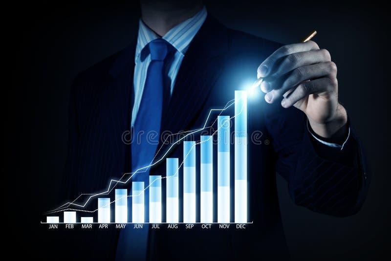 Genomsnittlig försäljningsrapport arkivfoto