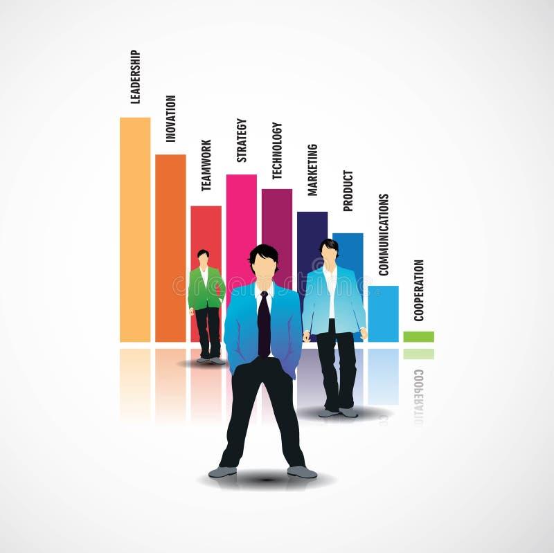 Gens d'affaires d'évaluation d'équipe. illustration libre de droits