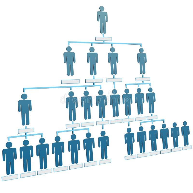Gens de corporation de compagnie de diagramme d'organisation illustration de vecteur