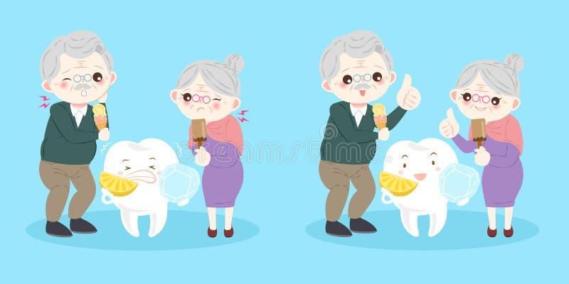 Gente con el diente sensible ilustración del vector