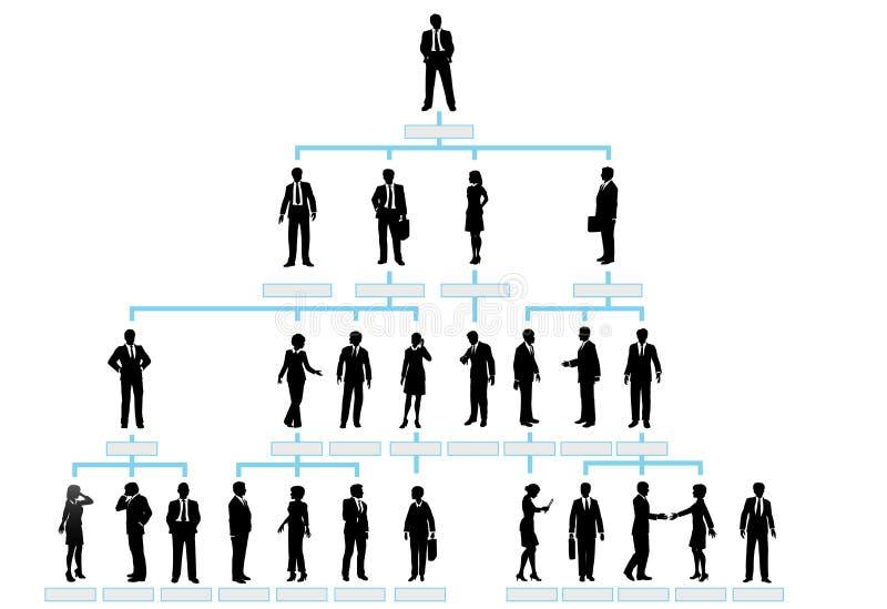 Gente corporativa dell'azienda del diagramma di organizzazione illustrazione vettoriale