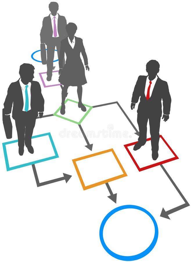 Gente di affari del diagramma di flusso della gestione del processo illustrazione di stock