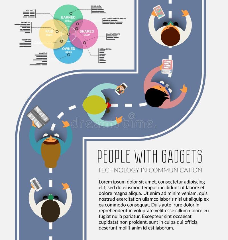 Gente que usa el artilugio de la tecnología, teléfono, smartphone, tableta en concepto de la comunicación Diseño plano stock de ilustración