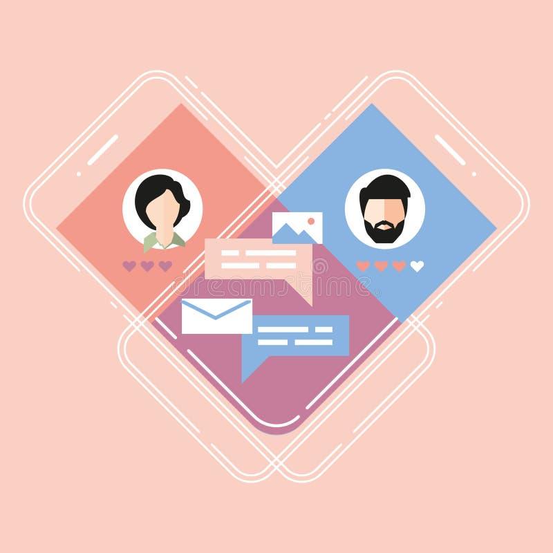 Gente virtuale & relazione o datazione femmina ed uomo su uno schermo Internet del cuore di amore & in media sociali scelga la vo illustrazione vettoriale