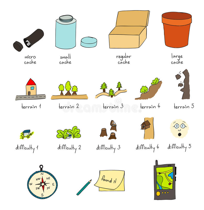 Geocaching. Equipment and caches, hideouts etc stock illustration