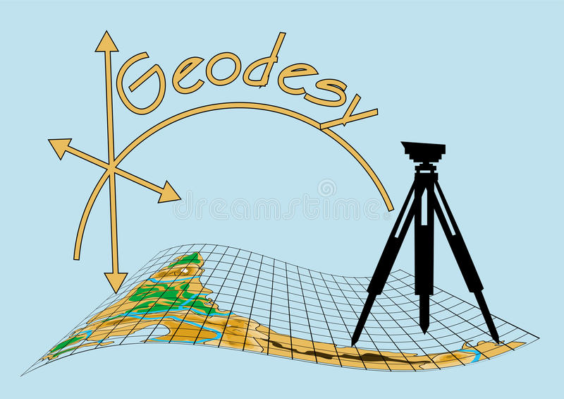 geodesy vektor abbildung