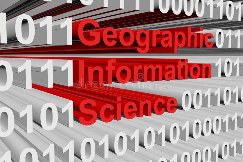 Geografisk informationsvetenskap vektor illustrationer