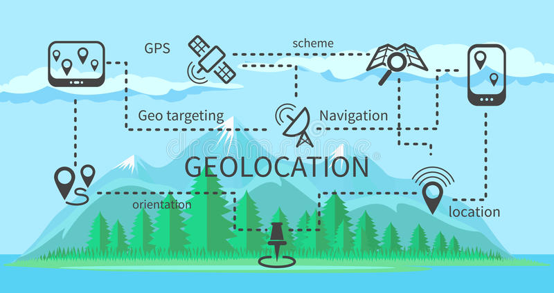 Geolocation scheme for navigation. Geolocation scheme. Navigation and orienteering. Location Vectorillustration royalty free illustration