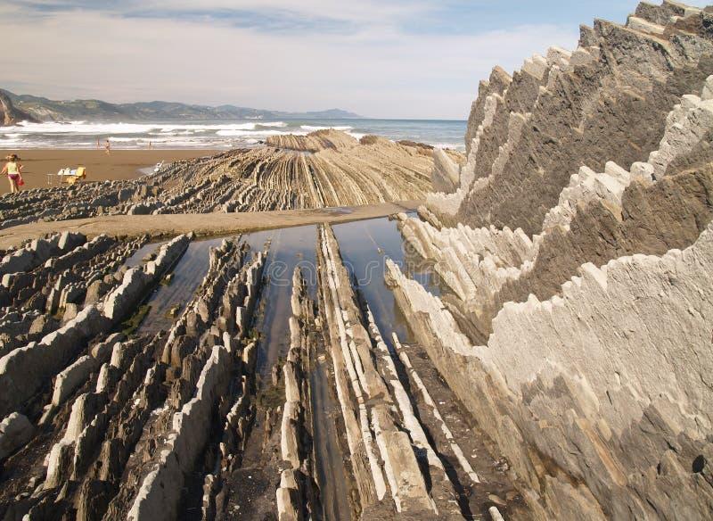 Geologic folds in Zumaias beach