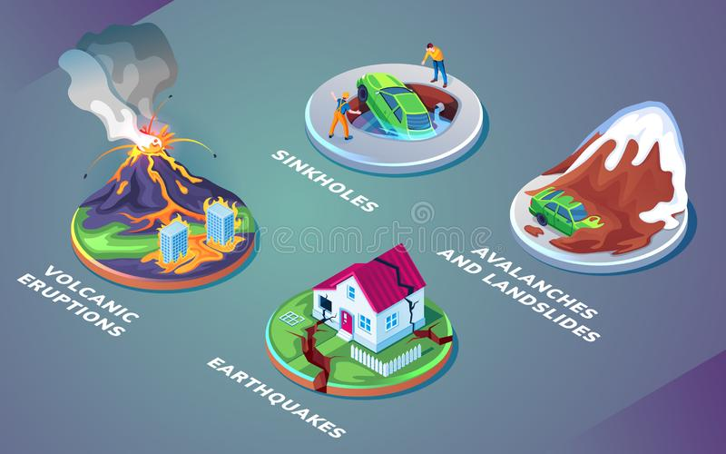 Geological natural disasters or geology hazards. Catastrophe and cataclysm. Sinkhole or cenote, swallet or doline, avalanche and landslide, landslip and royalty free illustration