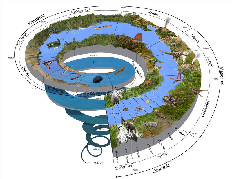 Geologiska Tid spiral stock illustrationer