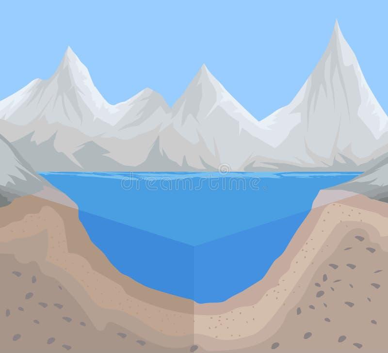 Geology and river floor scene. Illustration geology and river floor scene nature background vector illustration