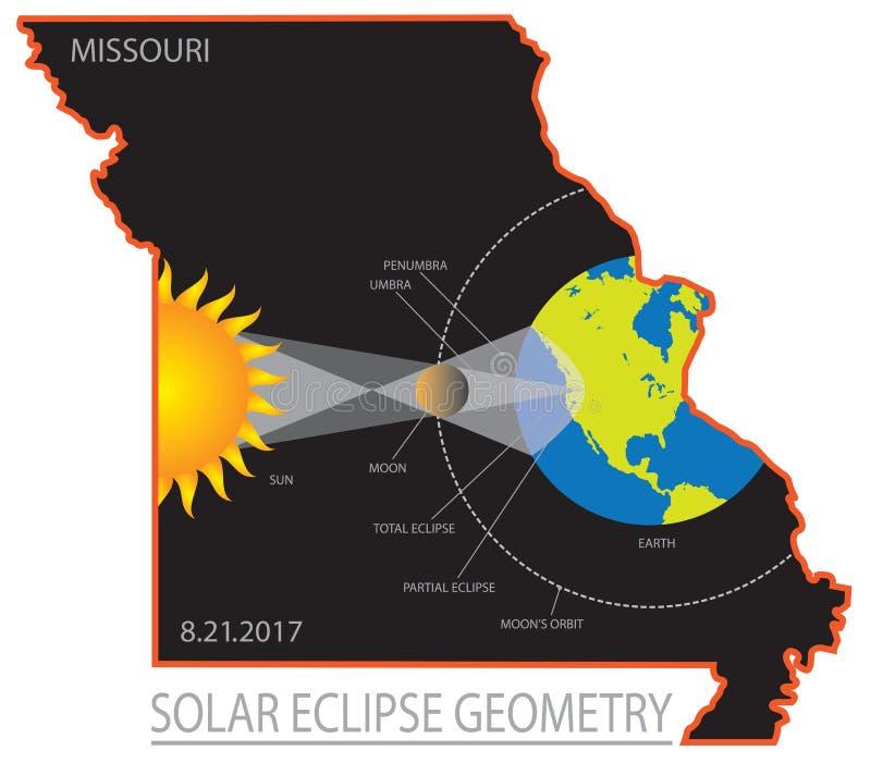 2017 geometri för sol- förmörkelse över illustration för vektor för Missouri statöversikt stock illustrationer