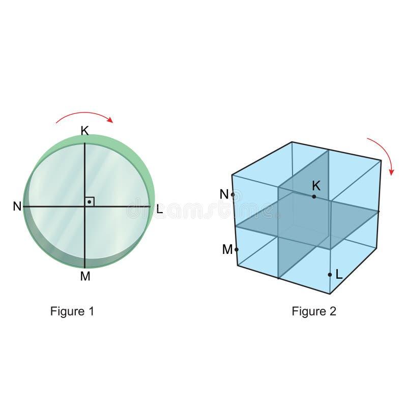 Geometri - rotation av geometriska former stock illustrationer