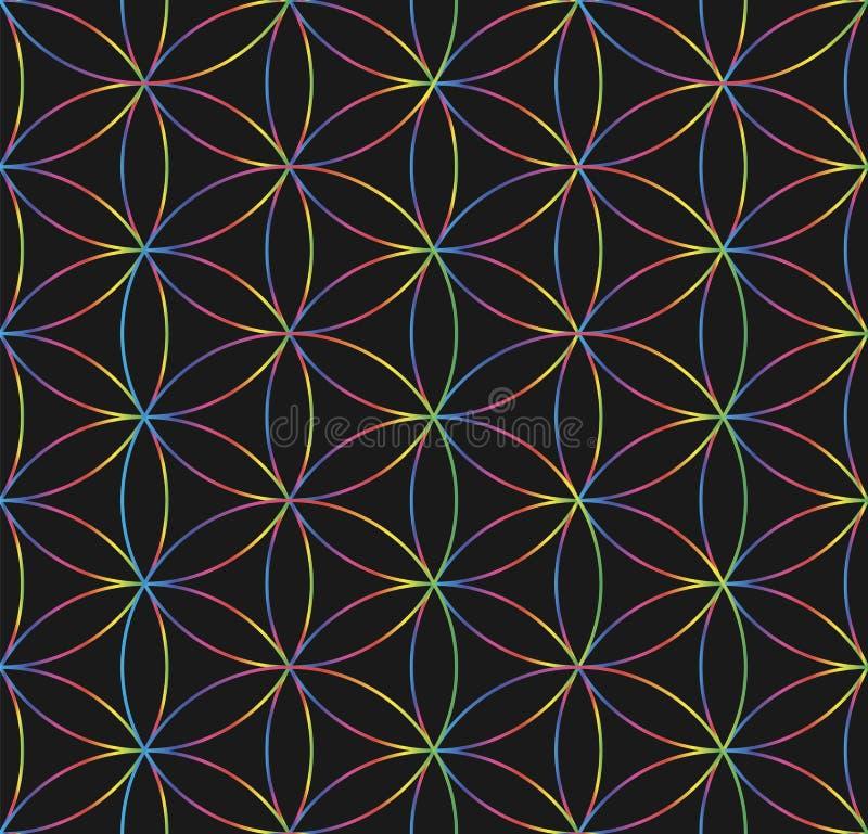 geometria święta kolorowych deseniowych planowanymi różnych możliwych wektora royalty ilustracja