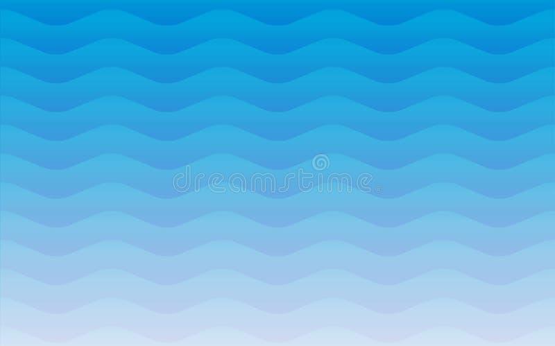 Geometrische naadloze herhaalde vector het patroontextuur van watergolven vector illustratie