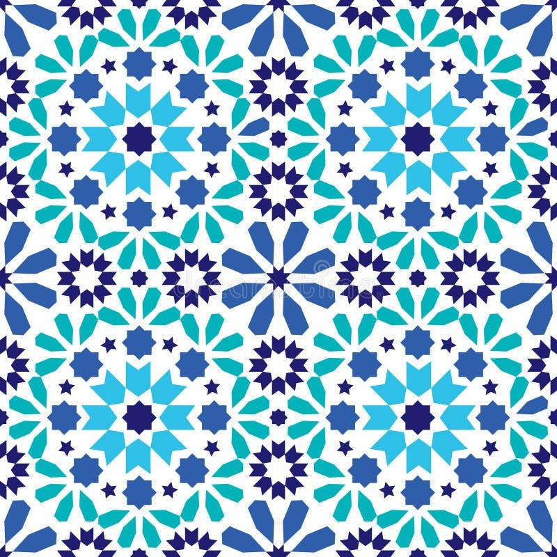 geometrisches nahtloses muster marokkanische fliesen entwerfen nahtloses blau und. Black Bedroom Furniture Sets. Home Design Ideas