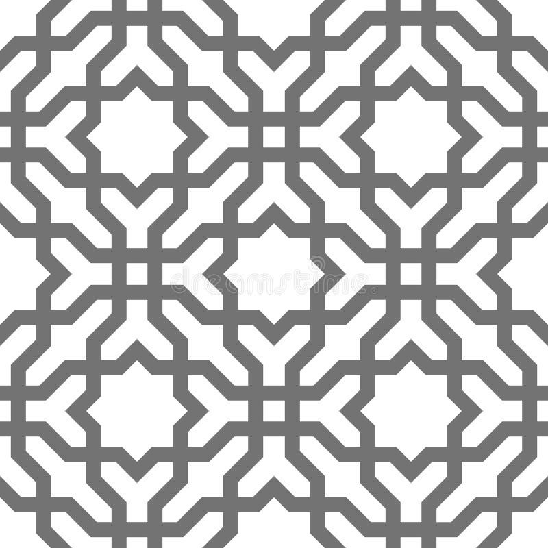 Geometriska prydnader för islamisk vektor, traditionell arabisk konst Orientalisk Seamless modell Turk arab, marockansk tegelplat royaltyfri illustrationer