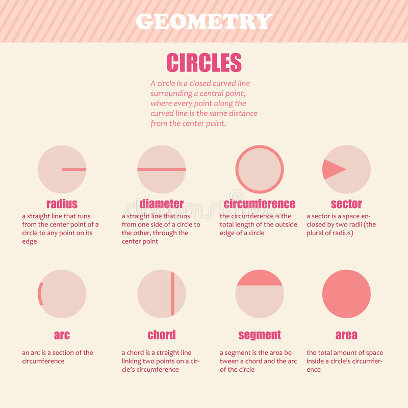 Free Geometry Of A Circle Royalty Free Stock Photography - 78071777