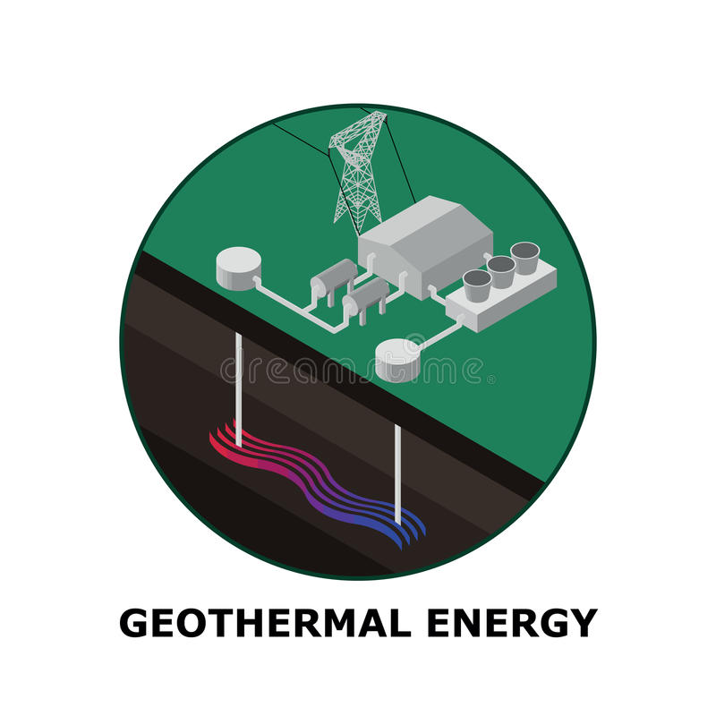 Geothermal Energy, Renewable Energy Sources - Part vector illustration