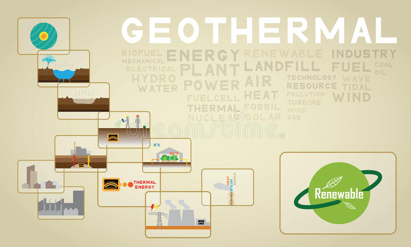 03 geothermal icon. What is energy, how to energy stock photo