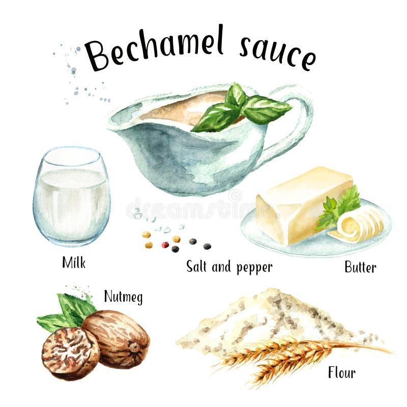 Geplaatste de ingrediënten van de Bechamelsaus Waterverfhand getrokken die illustratie, op witte achtergrond wordt geïsoleerd stock illustratie