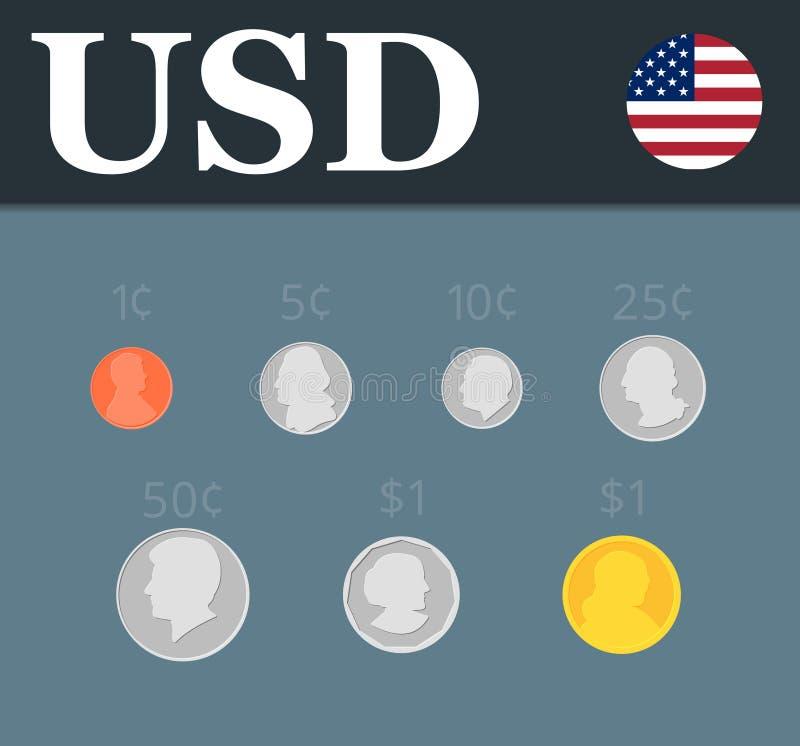 Geplaatste de Muntstukken van de dollar Vector illustratie royalty-vrije stock afbeeldingen
