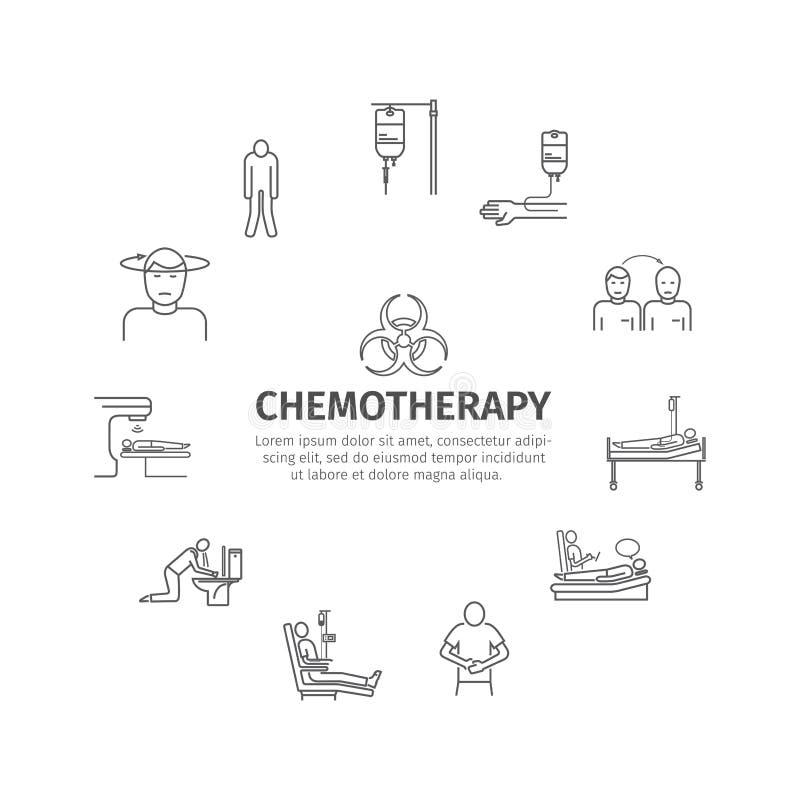 Geplaatste de pictogrammen van de chemotherapielijn royalty-vrije illustratie