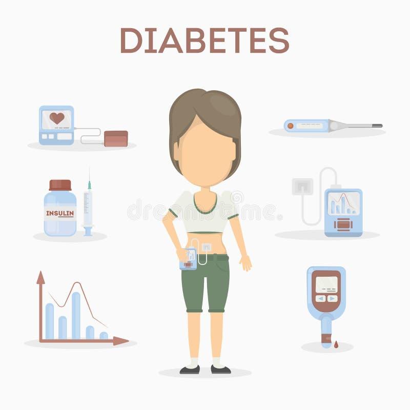 Geplaatste de pictogrammen van het diabetesmateriaal royalty-vrije illustratie