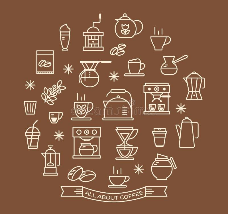 Geplaatste de pictogrammen van het koffieoverzicht vector illustratie