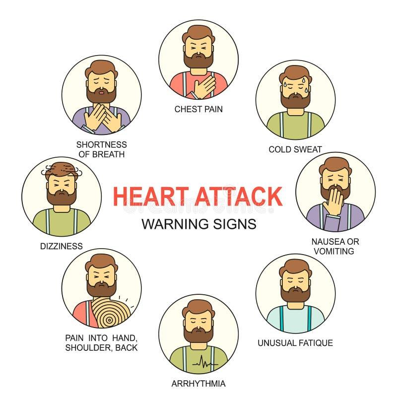 Geplaatste de stijlpictogrammen van de hartaanvalwaarschuwingsborden gekleurde vectorlijn royalty-vrije illustratie