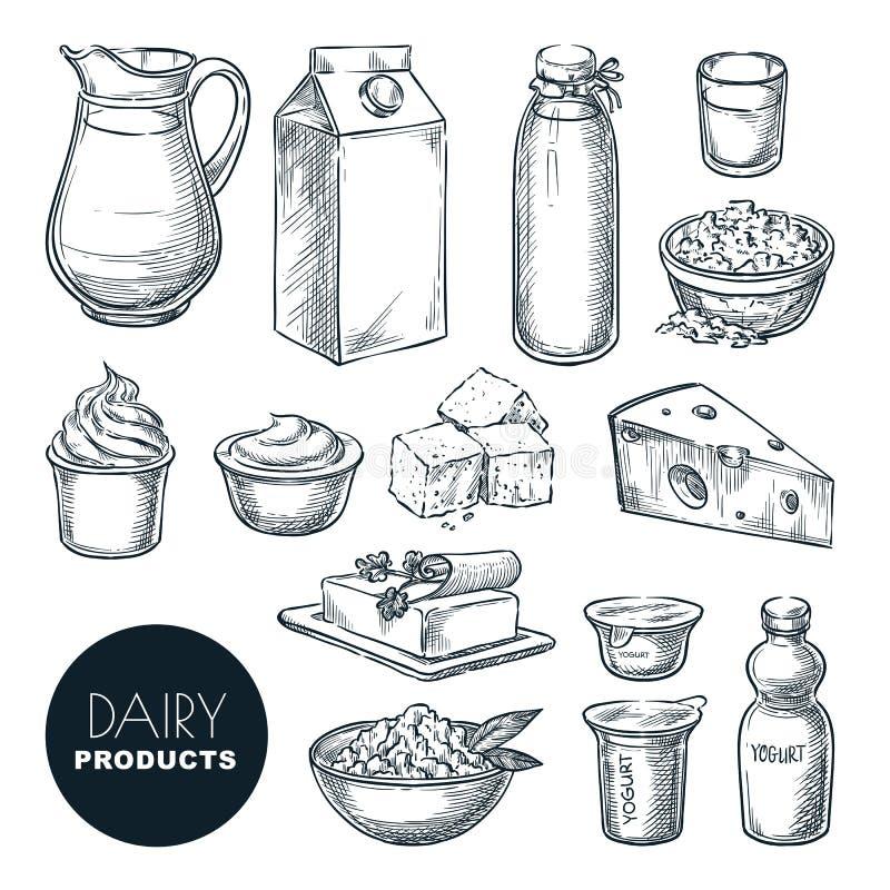 Geplaatste melkveehouderij verse producten Vectorhand getrokken schetsillustratie Melkfles, kwark, yoghurt, boterpictogrammen vector illustratie