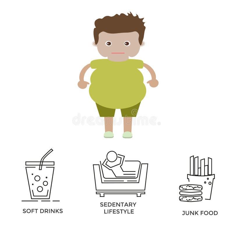Geplaatste zwaarlijvigheidspictogrammen vector illustratie