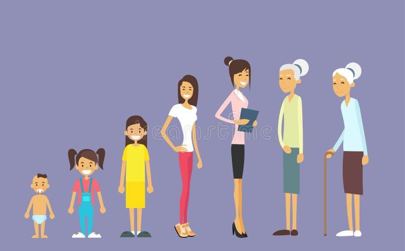 Geração de mulheres do infante ao sênior, conceito da idade ilustração royalty free