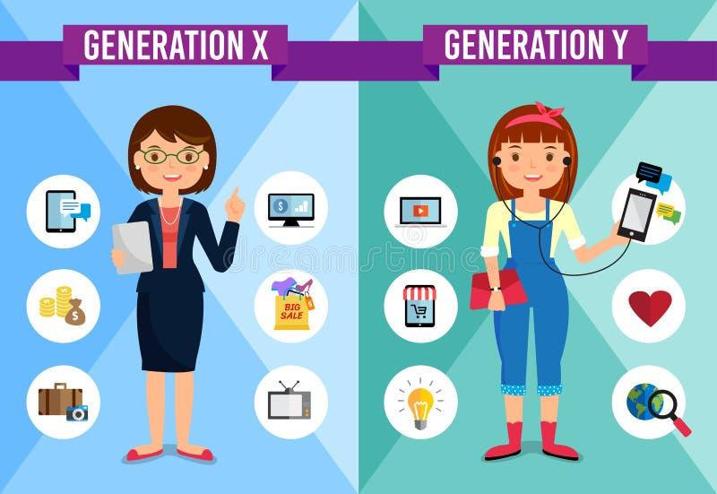 Geração X, geração Y - personagem de banda desenhada foto de stock