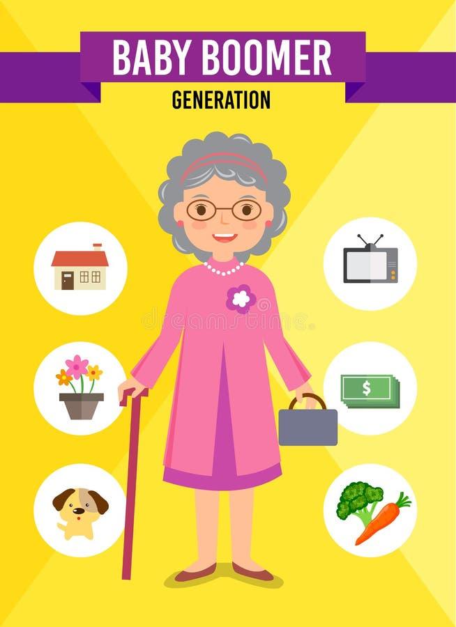 Geração - personagem de banda desenhada fotografia de stock royalty free