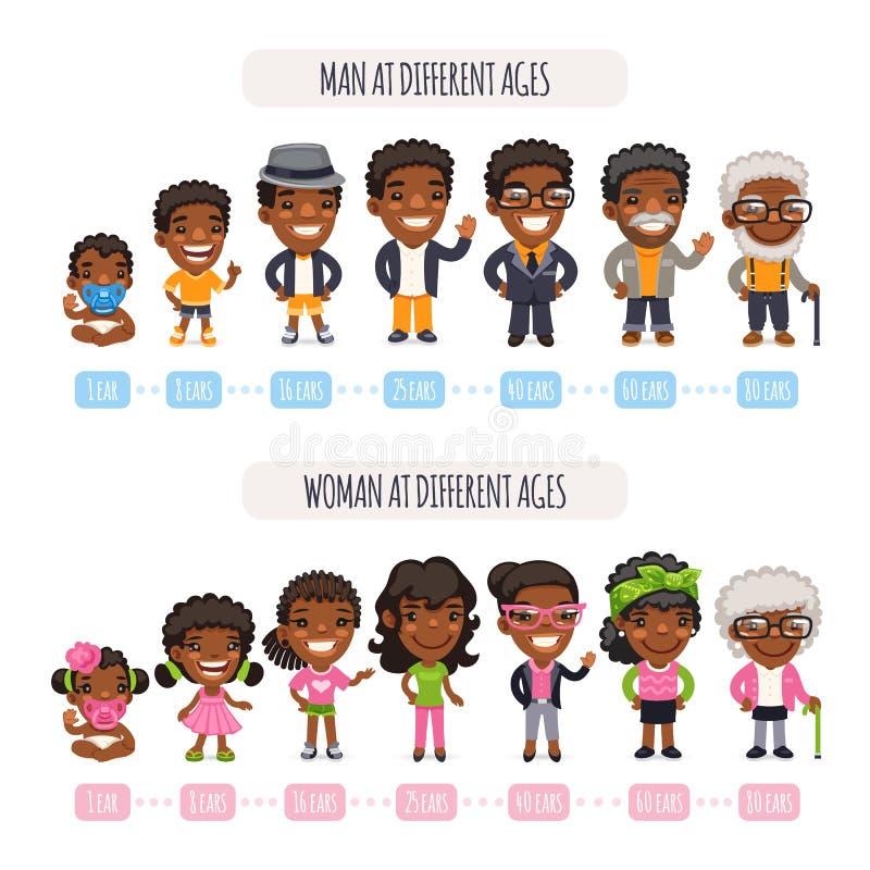 Gerações afro-americanos ajustadas ilustração do vetor