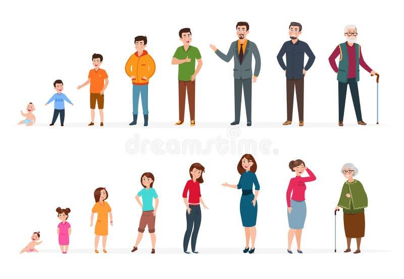 Gerações dos povos de idades diferentes Bebê da mulher do homem, adolescentes das crianças, pessoas idosas adultas novas Vetor hu ilustração stock