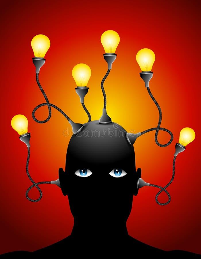 Gerando a imaginação das idéias