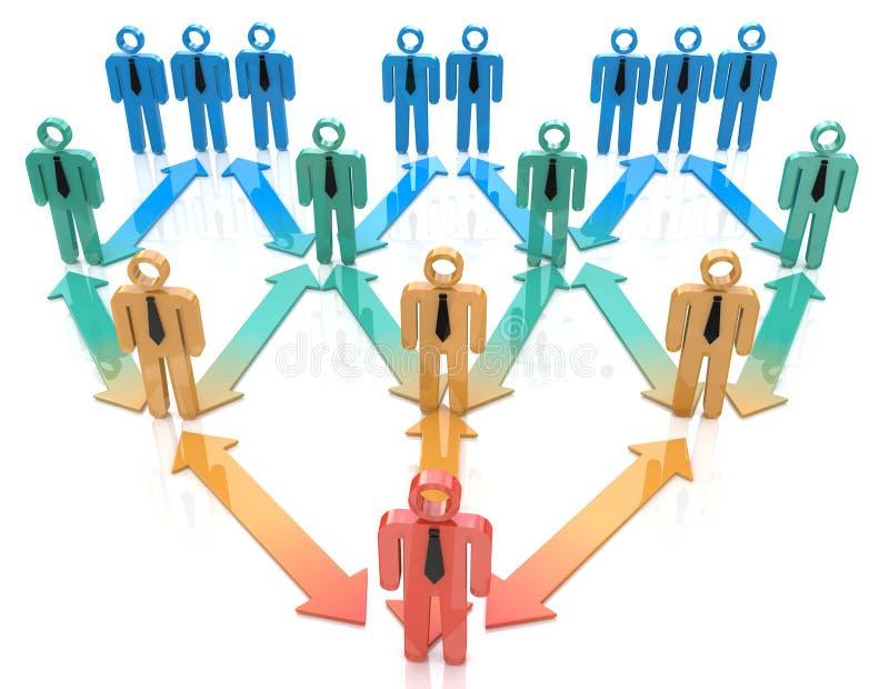 Gerarchia di organizzazione del leader della squadra illustrazione di stock