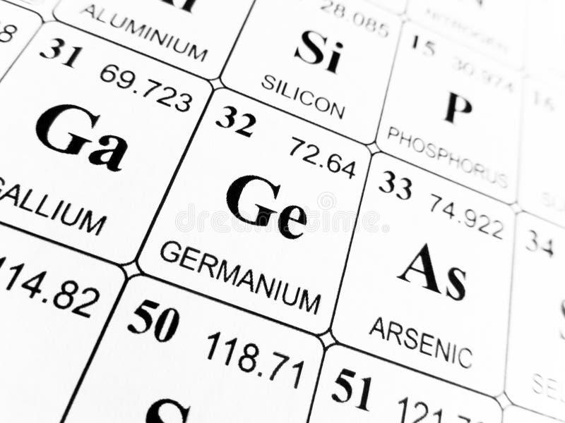 Germanium op de periodieke lijst van de elementen royalty-vrije stock afbeelding