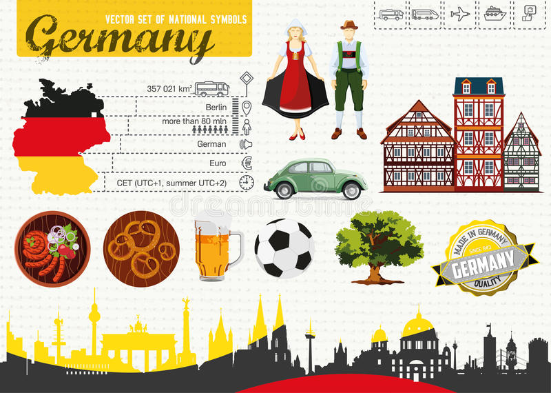 German Symbols Of Strength